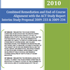 Report on college remediation classes
