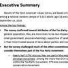 2010  American Values Survey