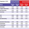 September 8 PCSSD schedule