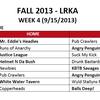 Week 4 Kickball