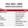 Week 8 Kickball