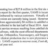 UAMS financial report, first half of Fiscal 2014