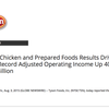Tyson Foods third-quarter 2015 earnings