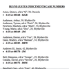 Operation Blynd Justus indictment list