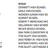 Priority schools: 2012-14