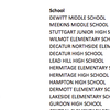 Focus schools: 2012-14