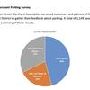 Fayetteville Downtown Parking Survey