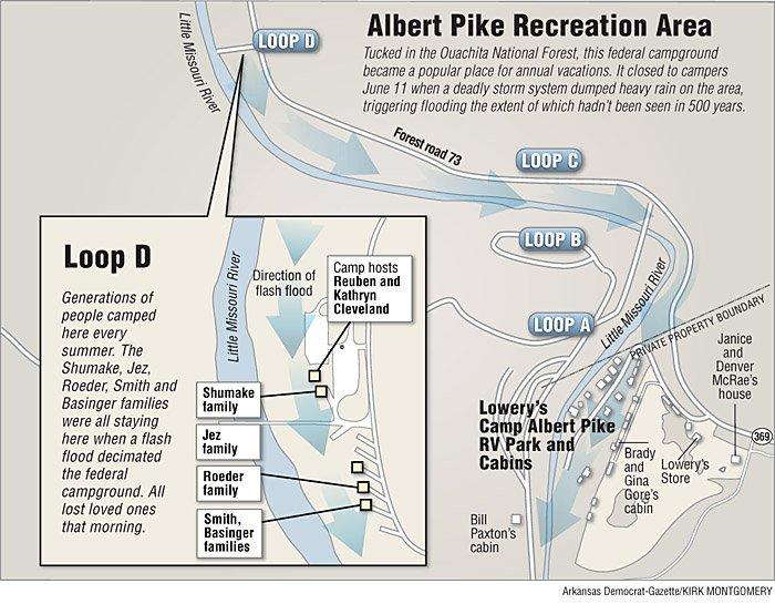 Swept Away The Albert Pike Flood