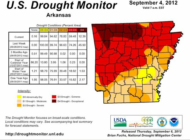 a-weekly-drought-monitor-showing-conditions-sept-4