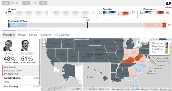 AP interactive election results map
