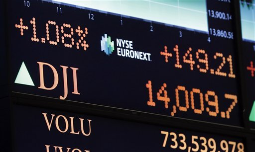 a-board-on-the-floor-of-the-new-york-stock-exchange-shows-the-closing-number-for-the-dow-jones-industrial-average-friday-feb-1-2013-the-dow-stock-market-index-closed-above-14000-for-the-first-time-since-before-the-financial-crisis-rocked-the-world-economy-its-gained-69-percent-this-year