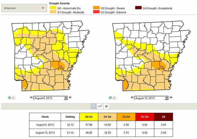 the-latest-drought-monitor-shows-improving-conditions-in-the-state