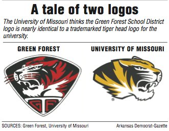 Green Forest District Bares Teeth Over Tiger Logo