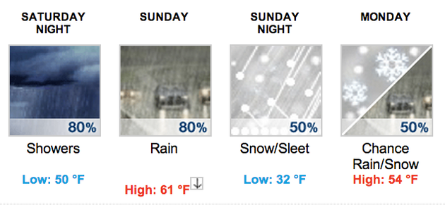 this-screenshot-from-the-national-weather-service-website-show-possible-snow-in-the-forecast-for-little-rock-this-weekend