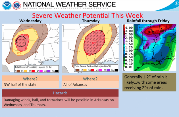 this-graphic-from-the-national-weather-service-details-severe-weather-possibilities-wednesday-and-thursday