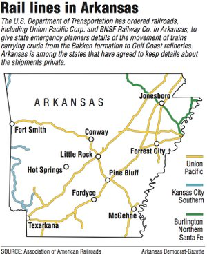 map showing location of rail lines in Arkansas
