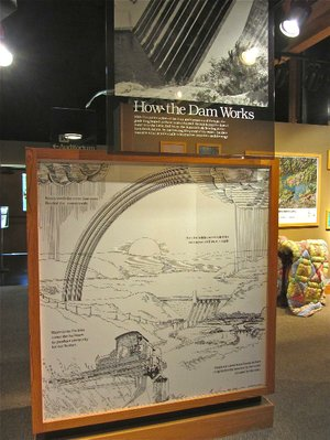 A display in the William Carl Garner Visitor Center at Greers Ferry Dam explains the workings of the immense concrete structure.