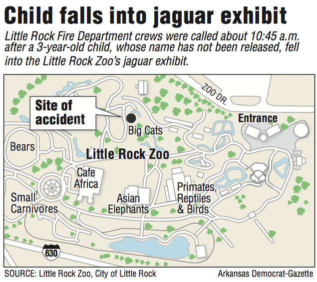 City Of Little Rock Releases Findings From Zoo Investigation