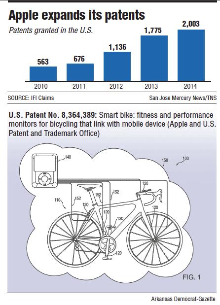 Apple Patents Hint At Future