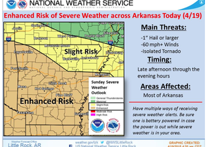 Sunday thunderstorms bring potential for hail, damaging winds