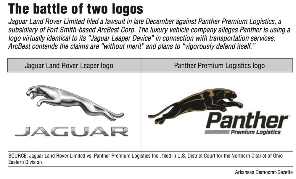 jaguar, panther show legal claws over logo
