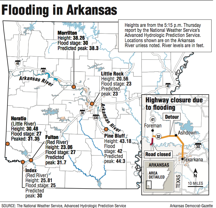 Little Red River Arkansas Map.Wary Watch Levees Exits Along Rain Gorged Rivers