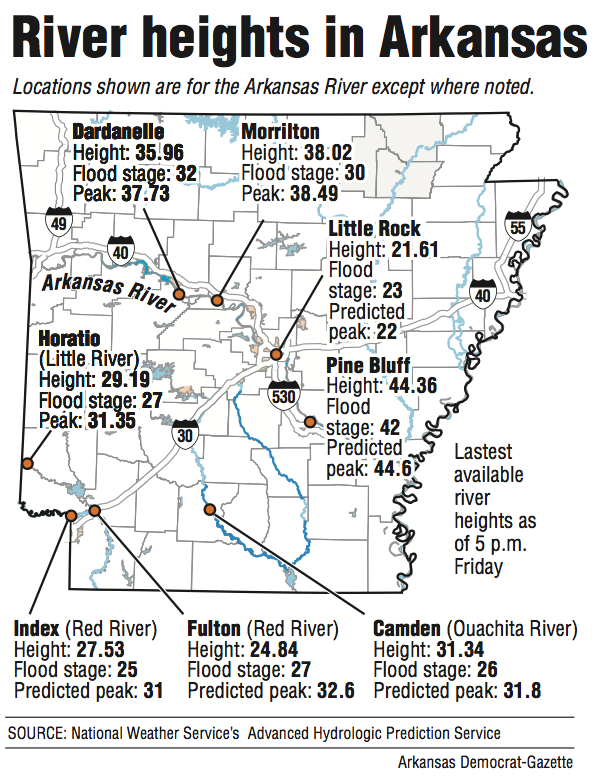 Little Red River Arkansas Map.Five Counties Get Disaster Label