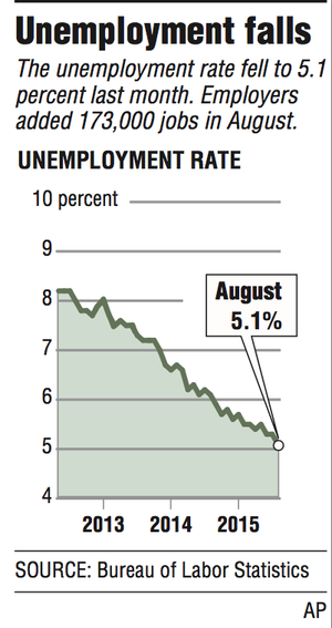 jobless rate falls to 5 1 a 7 year low nwadg