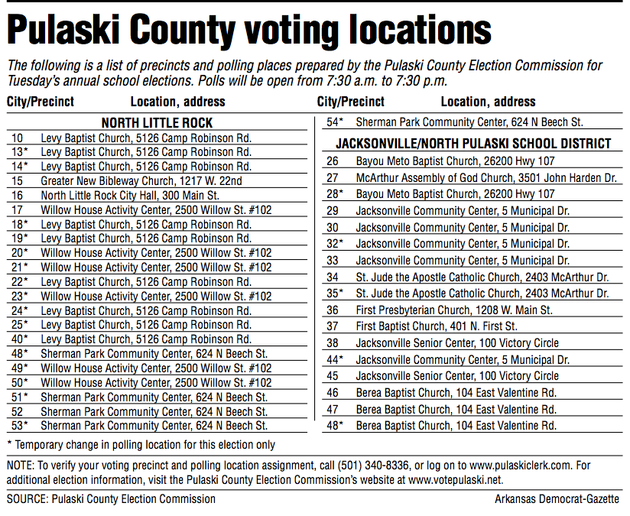 Property Tax Rock County