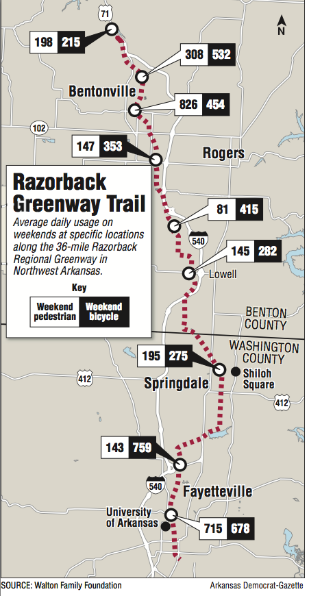 Thousands hit the trails in Northwest Arkansas