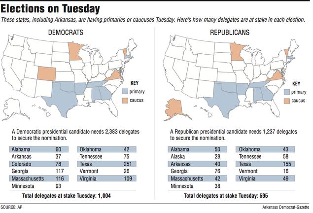 election special issues caucus quiz