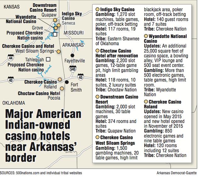 Arkansas casino map