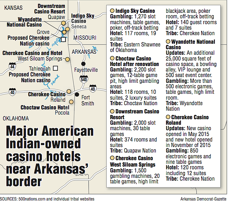 Oklahoma casinos\' 2014 haul: $3.95B