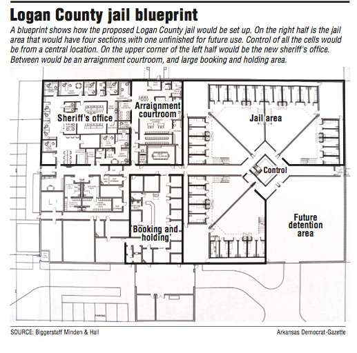 A blueprint showing the proposed Logan County jail.