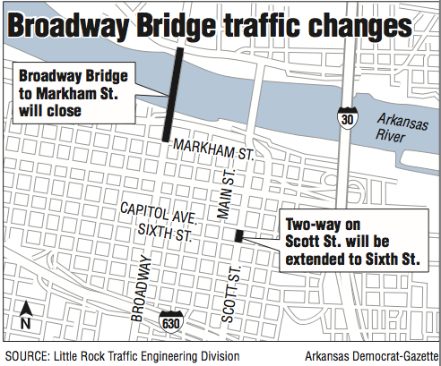Work on Broadway Bridge to shift downtowns' traffic flow