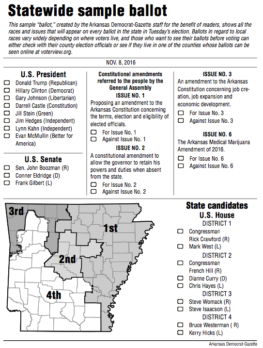 After election, state expected to still be red