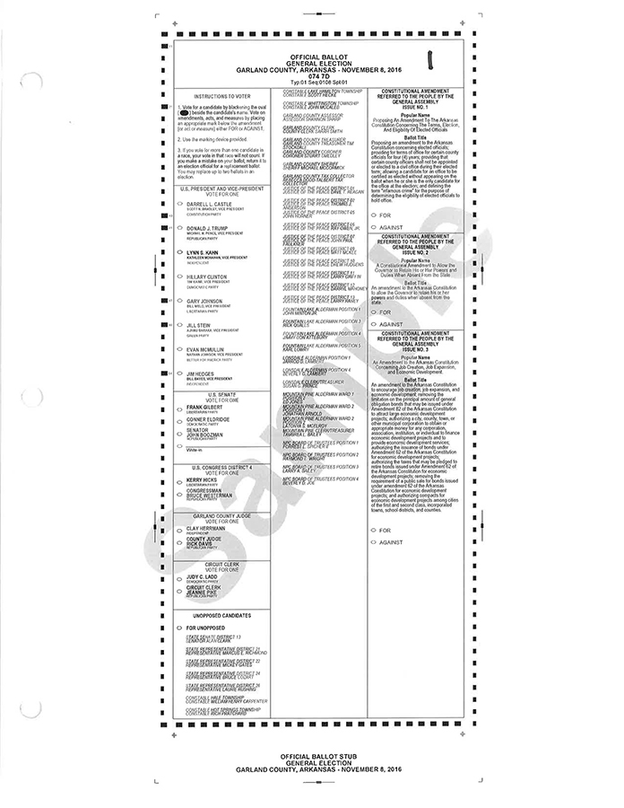 Hot Springs Sentinel Record - Sample ballot