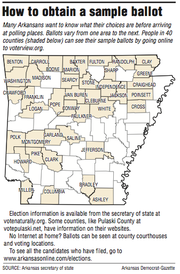 Early voting tops 587,000 in state, eclipses '12 total - Mobile