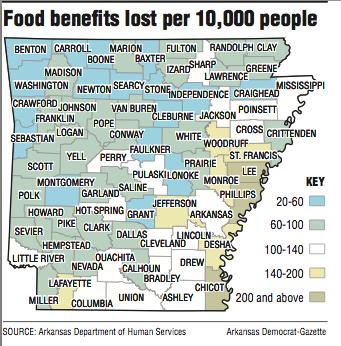 Food Stamp Benefits Arkansas