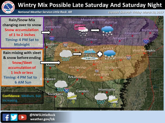 Up to 2 inches of snow forecast for part of Arkansas National