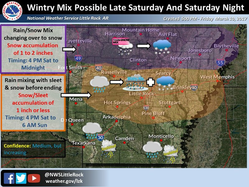 Today National Weather Map.Up To 2 Inches Of Snow Forecast For Part Of Arkansas National