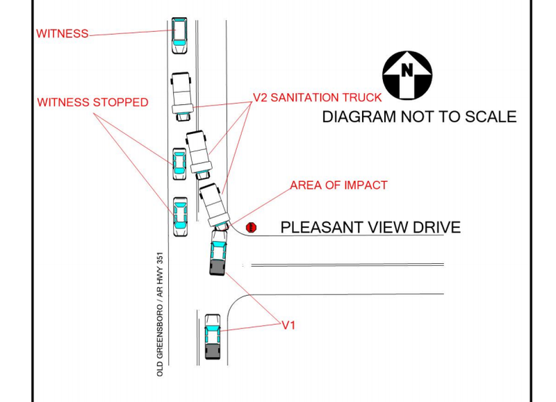 this diagram from a jonesboro police department report shows how a garbage  truck hit another vehicle head-on