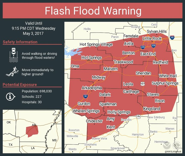 Image Result For National Weather Service
