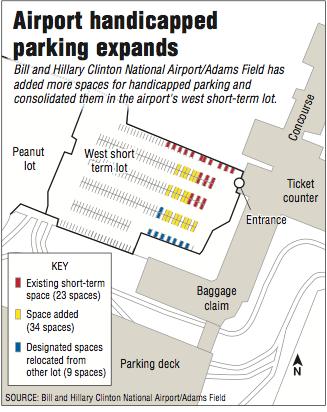 Little Rock airport expands handicapped parking