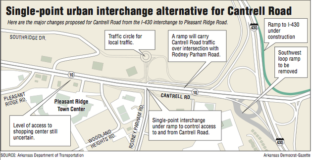 a-map-showing-the-single-point-urban-interchange-alternative-for-cantrell-road