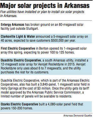 Information about Major solar projects in Arkansas