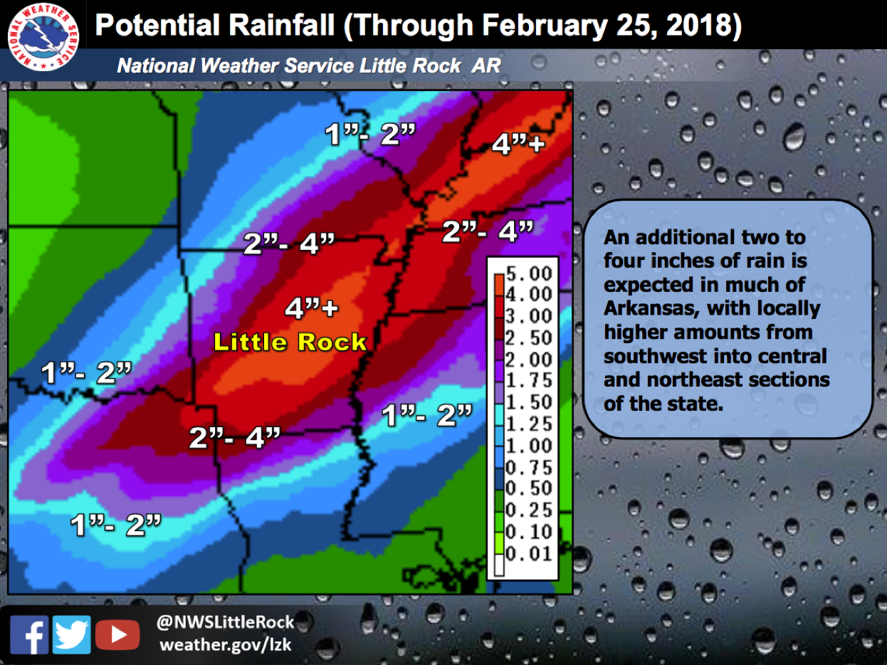 As another round of rain hits state, flash flood warning issued for Little Rock area