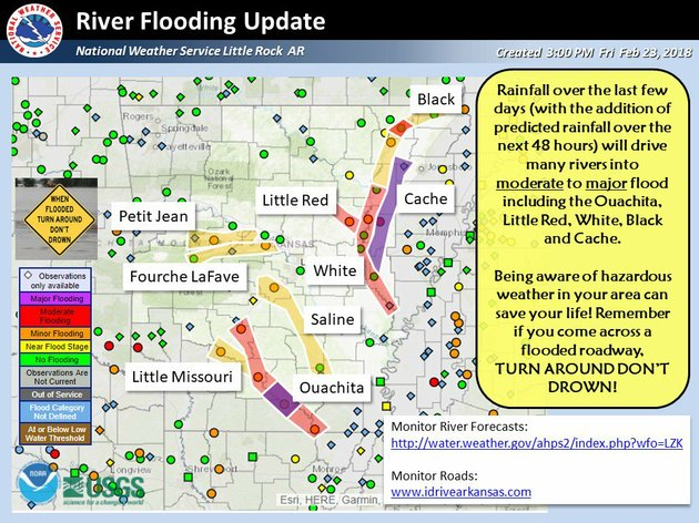 With More Rain On The Way, Weather Service Expects Flooding Near Several  Arkansas Rivers
