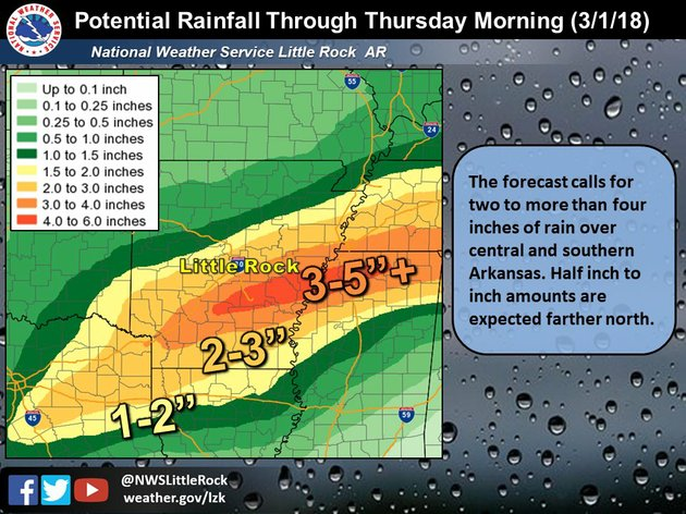 central-and-southern-arkansas-will-see-the-heaviest-rain-this-week-national-weather-service-in-north-little-rock-predicts