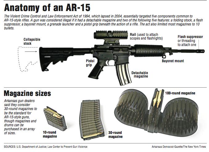 arkansans weigh in as ar style rifles again lead debate